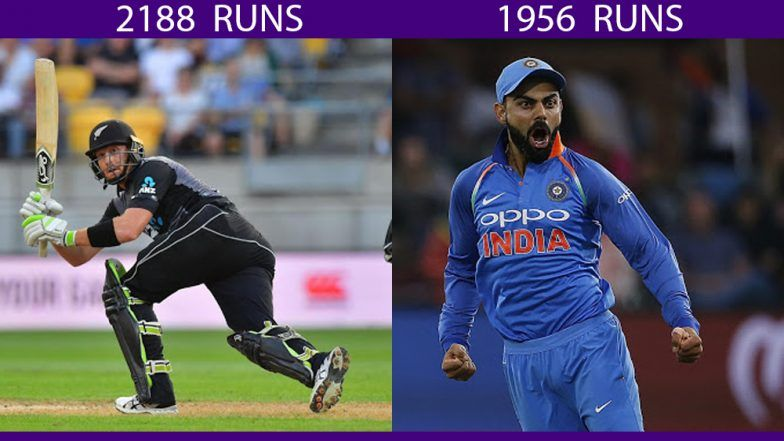Image result for guptill-virat