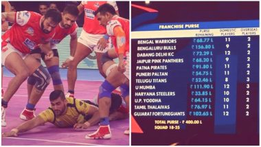 Pro Kabaddi League Auction Updates: Category B Raider Prashant Kumar Rai Snapped by UP Yoddha for Rs 79 Lakhs