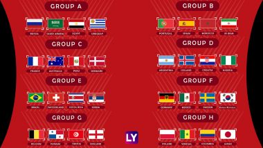 2018 FIFA World Cup 23-Man Squad of All the 32 Participating Teams Announced: Check Complete Lineup of Sides in Football WC Russia