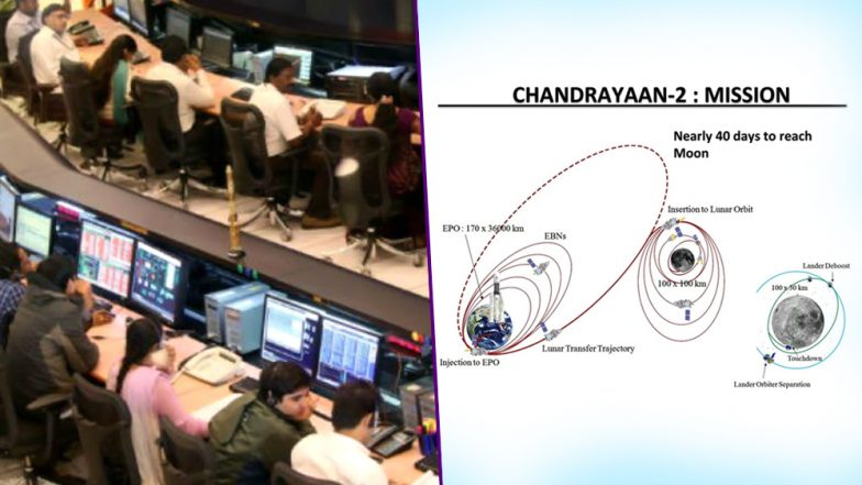 Chandrayaan-2 to Move Towards the Moon on Wednesday and Reach Moon's Orbit on August 20