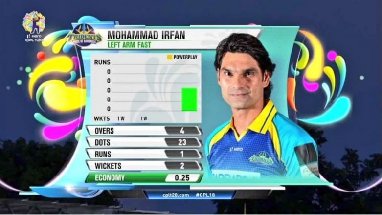 CPL 2018: Mohammad Irfan Dishes Out Most Economical Spell in T20 History, Concedes Just One Run and Bowls 23 Dot Balls