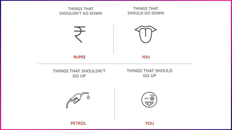 After Durex, Condom Brand Manforce Takes Jibe at Price of Petrol Going UP & Value of Rupee Going DOWN!