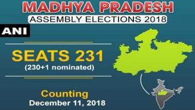 Sarangpur (SC), Susner, Agar (SC), Shajapur, Shujalpur, Kalapipal Elections Results Live News Updates: Who Won These MLA Seats in MP Assembly Polls 2018?