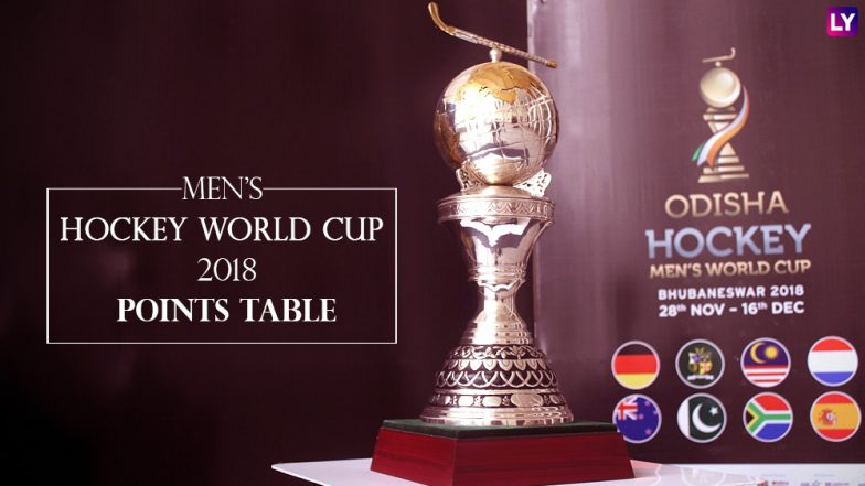 Men's Hockey World Cup 2018, Updated Points Table: Germany ...