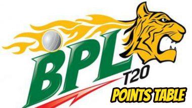 BPL 2019 Points Table: Comilla Victorians Jump to Second Spot in Latest Teamwise Rankings of Bangladesh Premier League Season 6
