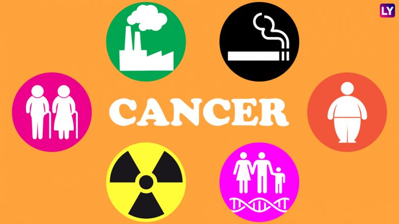 Image result for cancer day 2019