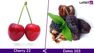 Best Fruits for Diabetics: From Apples to Plums, 5 Low Glycemic Index Fruits for Diabetes