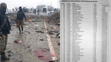 Pulwama Attack: List of 42 CRPF Jawans Who Were on Bus Attacked by JeM in Jammu & Kashmir