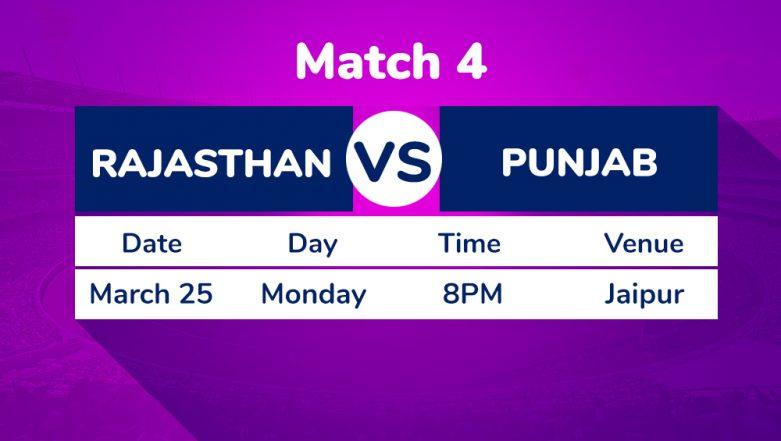 RR vs KXIP, IPL 2019 Match 4 Preview: Steve Smith in Focus as Rajasthan Royals to Take on Kings XI Punjab in Jaipur at Sawai Mansingh Stadium
