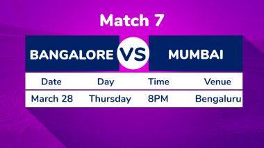 RCB vs MI, IPL 2019 Match 7 Preview: Virat Kohli and Rohit Sharma Eye First Win of VIVO Indian Premier League 12 at M Chinnaswamy Stadium