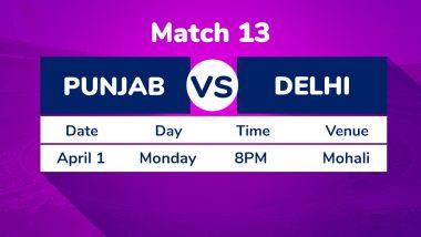 KXIP vs DC , IPL 2019 Match 13 Preview: Kings XI Punjab, Delhi Capitals Look to Build on Momentum