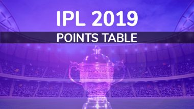 IPL 2019 Points Table: Check Out Updated Indian Premier League 12 Team Standings and Match Results