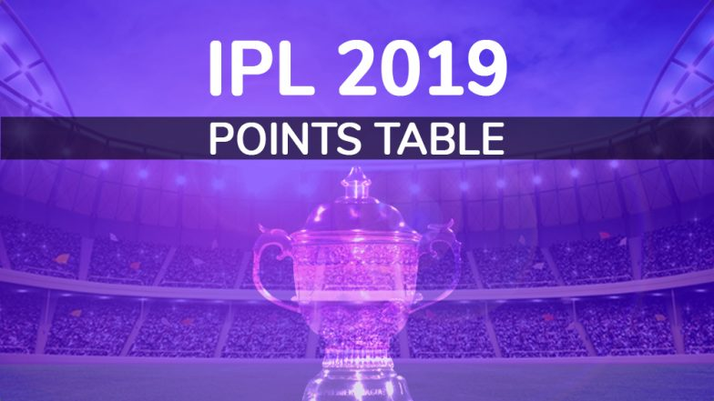IPL 2019 Points Table Updated: MI, CSK, DC and SRH Qualify for Playoffs
