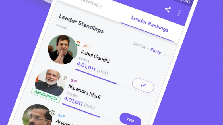Neta App: How To Check The Report Card of Political Leaders And Candidates Ahead of Lok Sabha Elections 2019