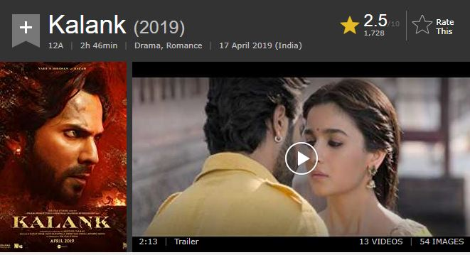 Kalank: The IMDB Score of Varun Dhawan and Alia Bhatt's Film