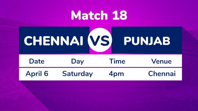 CSK vs KXIP, IPL 2019 Match 18 Preview: Chennai Super Kings Look to Bounce Back Against Kings XI Punjab at Chidambaram Stadium