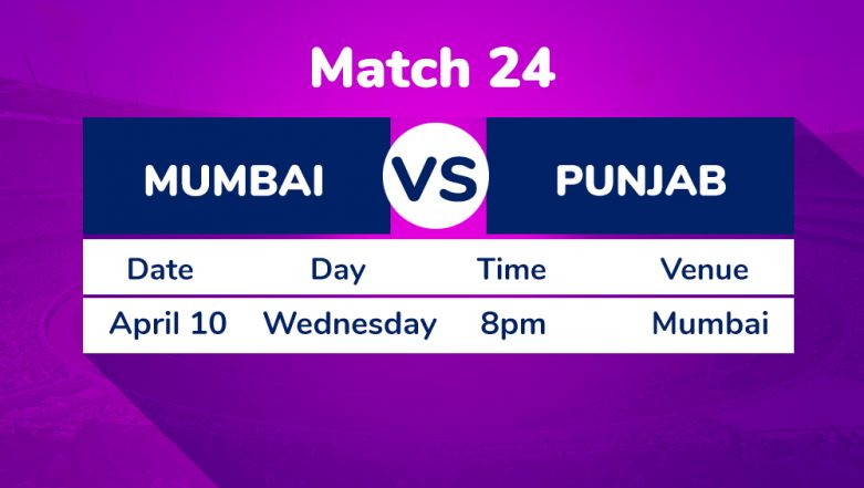 MI vs KXIP, IPL 2019 Match 24 Preview: Mumbai Indians Have Home Advantage Against in-form Kings XI Punjab