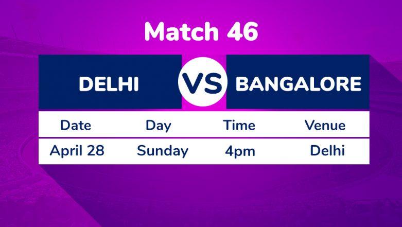 DC vs MI, IPL 2019 Match 46 Preview: Virat Kohli Test Awaits Delhi Capitals at Feroz Shah Kotla Ground