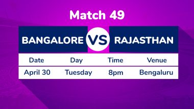 RCB vs RR, IPL 2019 Match 49 Preview: Playoff Berth at Stake for Rajasthan Royals Against Royal Challengers Bangalore