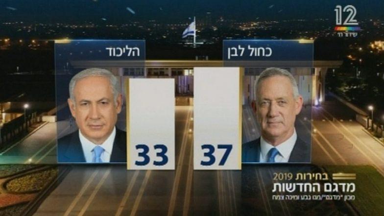 Israel Elections: Benjamin Netanyahu and Challenger Benny Gantz Both Claim Victory After Exit Polls