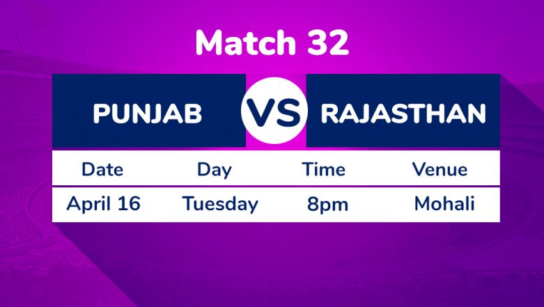KXIP vs RR, IPL 2019 Match 32 Preview: Rajasthan Royals Seek Revenge Against Kings XI Punjab