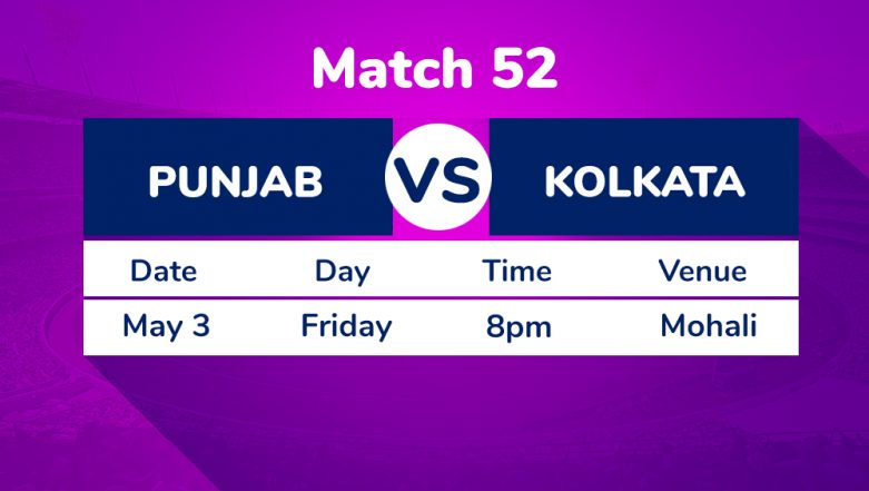 KXIP vs KKR, IPL 2019 Match 52 Preview: Kolkata Knight Riders Look to Continue Winning Run Against Kings XI Punjab