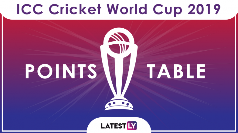 Icc Cricket World Cup 2019 Points Table Updated Australia