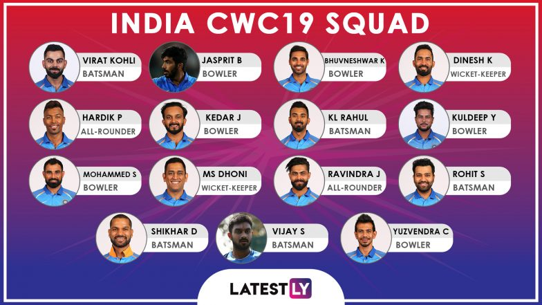 Team India At Icc Cricket World Cup 2019 Squad Player