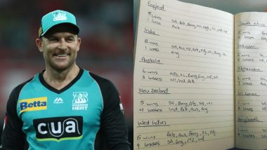 ICC Cricket World Cup 2019 Latest Predictions: Brendon McCullum Makes Match by Match Prediction for CWC19