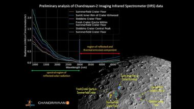 Chandrayaan-2's IIRS Captures First Illuminated Image of Lunar Surface, Here's The Pic of Moon Shared by ISRO