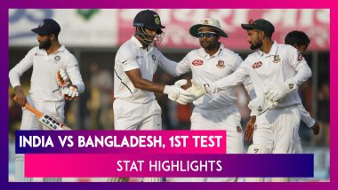 IND vs BAN Stat Highlights, 1st Test 2019: Bowlers Power India To Thumping Win Over Bangladesh