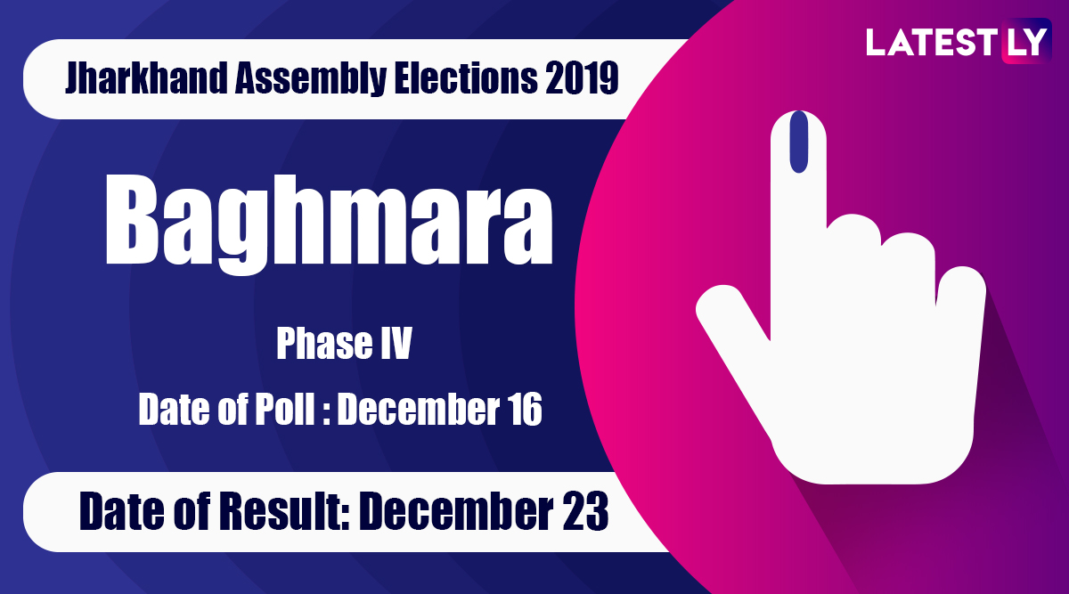 Baghmara Vidhan Sabha Constituency Result in Jharkhand Assembly Elections 2019: Dulu Mahato of BJP Wins MLA Seat