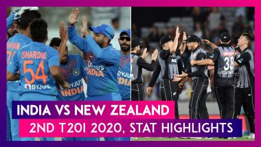IND vs NZ Stat Highlights, 2nd T20I 2020: India Beat New Zealand to Take 2-0 Lead in the Series
