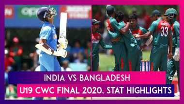 IND vs BAN Stat Highlights ICC U19 CWC Final: Bangladesh Beat India to Win Maiden Title