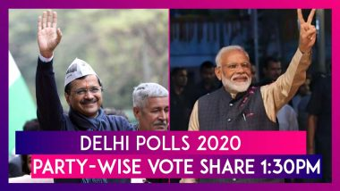 Delhi Elections 2020: From Party-wise Vote Share To Surprise Trailing Seen During Counting Of Votes