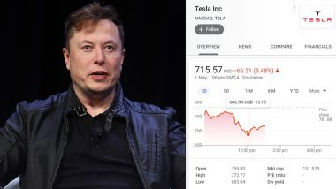 Elon Musk Twitter Spree Costs High! Company's Shares Tumble After Billionaire Tweets 'Tesla Stock Price Too High'