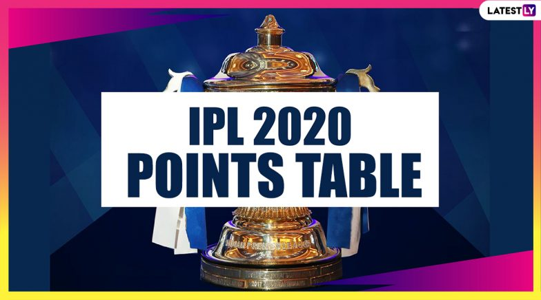 IPL 2020 Points Table & Team Standings: Updated IPL Leaderboard With Net Run Rate
