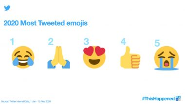 2020 Most Tweeted Emojis: From Tears of Joy to Praying, Twitter India Releases List of Emojis That Were Used Widely This Year