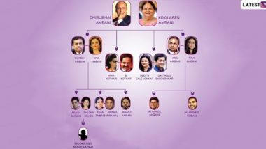 Ambani Family Tree: As Akash Ambani & Shloka Become Parents to Baby Boy, Here's a Look at the Family Tree After the New Member's Entry