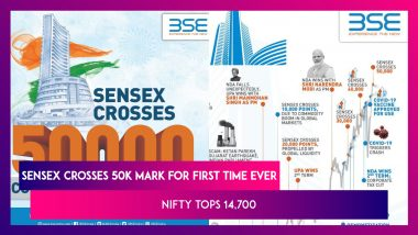 Sensex Crosses 50,000-Mark For First Time Ever, Nifty Tops 14,700