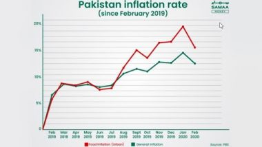 The FATF and the Future of Pakistan's Economy
