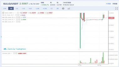 Sulopay: OrbitEx Sulo Sets Record Bootsing Its Price Over 3000% Why Sulo Is Dark Horse?