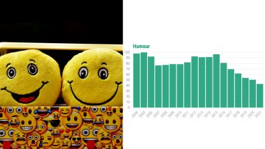 April Fools' Day 2021 Special: Has the World Become Less Funny? Google Searches for Jokes, Humour and Funny Shows Decline Over the Years