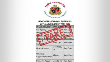 Mumbai: Shoes, Garments and Stationery Shops Allowed To Remain Open From May 1, 2021 Amid COVID-19 Surge? BMC Says Viral Message of New Lockdown Guidelines Is Fake