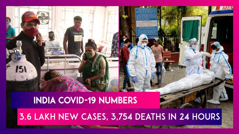 India COVID-19 Numbers: With 3.6 Lakh New Cases, 3,754 Deaths, Total Cases Cross 2.26 Crore