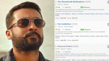 Soorarai Pottru: Suriya's Film is 'Third-Highest' on IMDb But Doesn't Feature on Site's Top-Rated 250 Movies - Here's Why