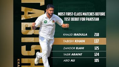 Tabish Khan Becomes Pakistan's Third-Oldest Test Debutant