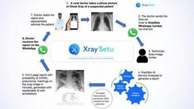 XraySetu, A New AI-Driven Platform Will Facilitate Early-COVID Interventions Over WhatsApp