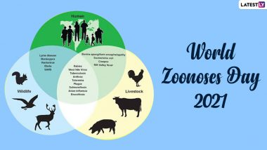 World Zoonoses Day 2021: Know Date, History, Theme, Significance and Other Important Details of the Day