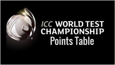 ICC World Test Championship 2021-23 Points Table Updated: India Back on Top, England Remain at Bottom of Team Standings